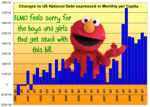 national debt overload